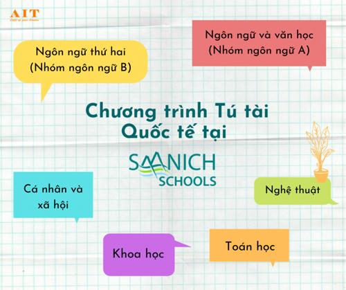 Hội thảo online Học tú tài quốc tế IB tại Saanich School,Canada - 1