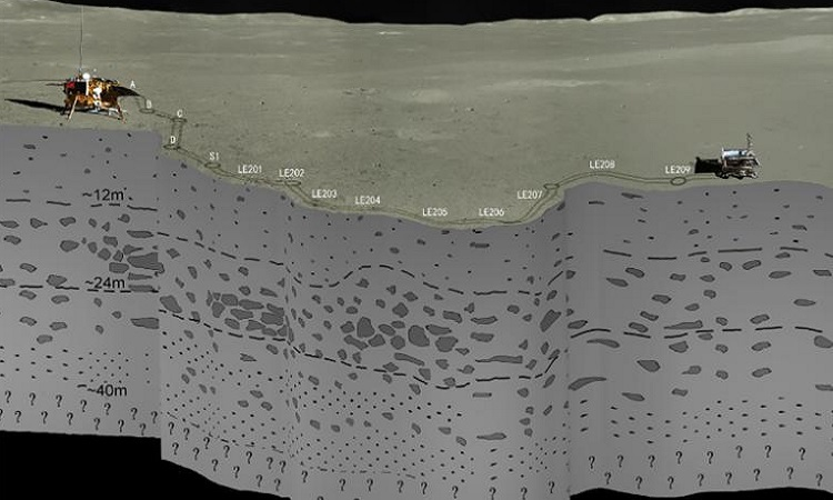 Hình ảnh lớp đất dưới bề mặt Mặt Trăng từ dữ liệu do robot Thỏ Ngọc thu thập. Ảnh: CNN.