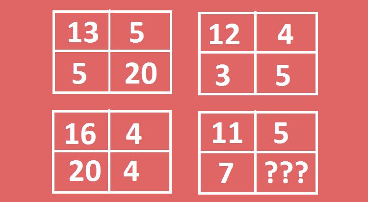 Năm câu đố đo trí thông minh - 2