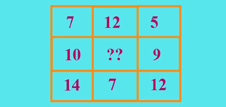 Năm câu đố đo trí thông minh - 3