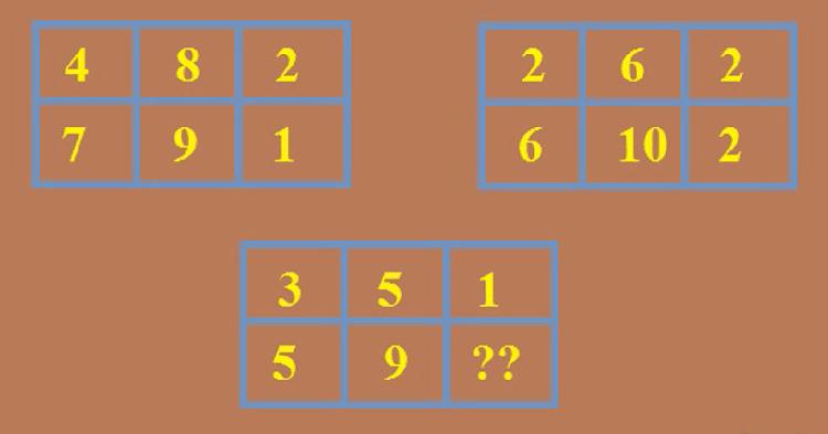 Năm câu đố đo trí thông minh - 4