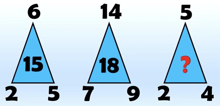 Năm câu đố Toán học - 3