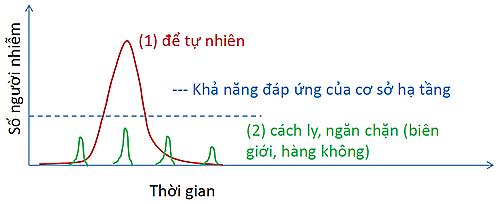 Chiến thuật bắt chặt, đánh chặn từ xa của Việt Nam. Ảnh: Trần Thu Thuỷ.