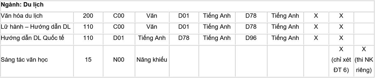 Đại học Văn hóa Hà Nội tuyển hơn 1.500 chỉ tiêu - 6