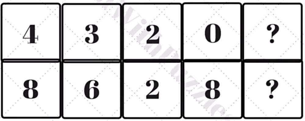 Thử thách IQ với năm câuđố - 6