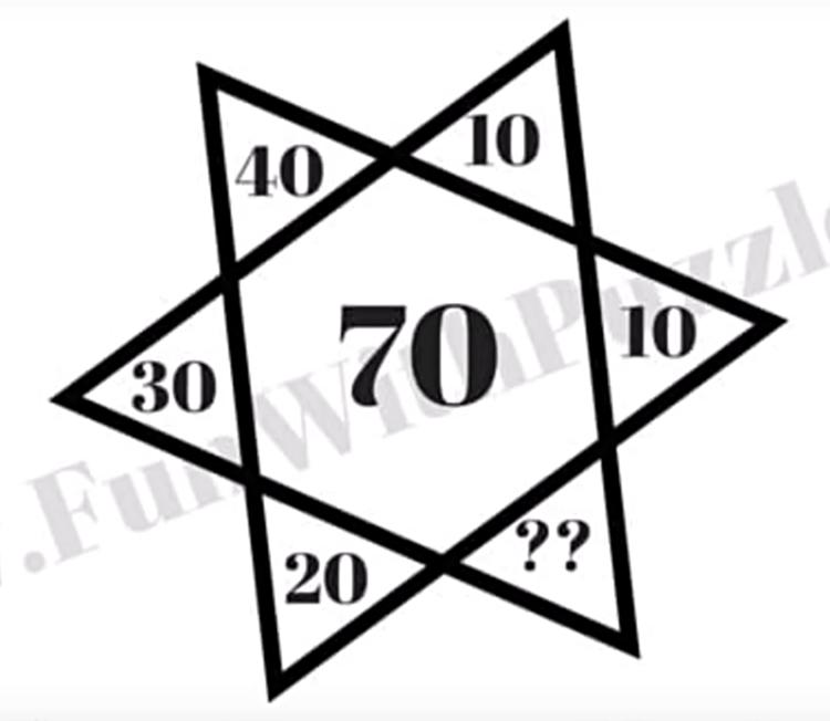 Kiểm traIQ với bốn câu đố toán học