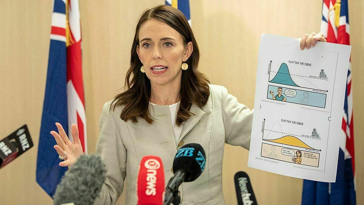 Thủ tướng Ardern thông báo về kế hoạch đóng biên của New Zealand hôm 14/3. Ảnh: Skynews.