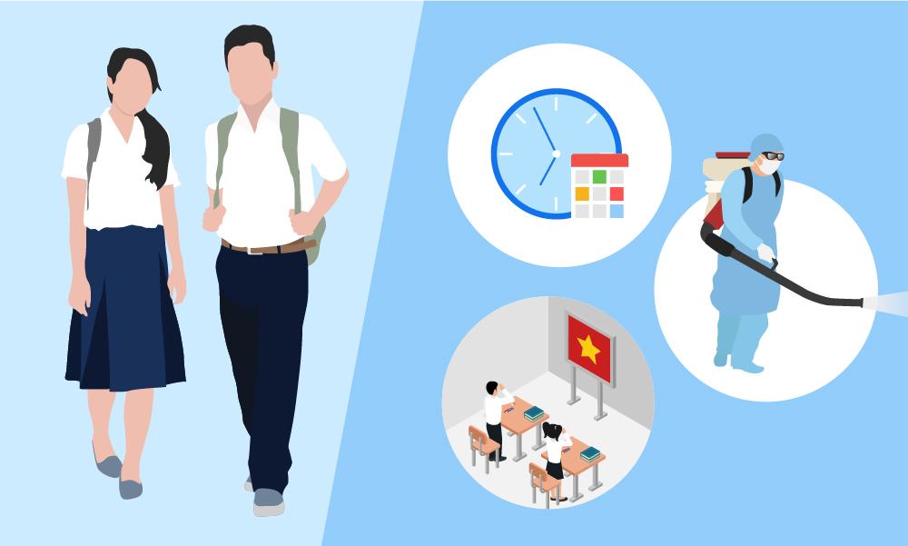 Hướng dẫn phòng chống Covid-19 trong trường học. Đồ họa: Việt Chung.