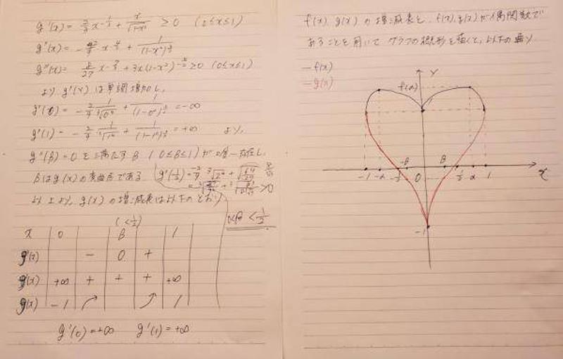 Vợ chồng giỏi toán thì sẽ thế nào khi tặng quà? - 6
