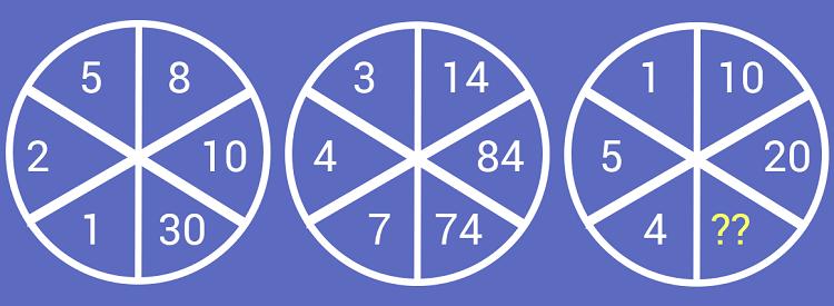 Bốn câu đố điền số - 4