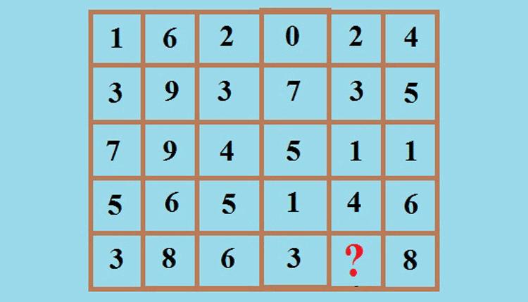 Bốn câu đố điền số - 6
