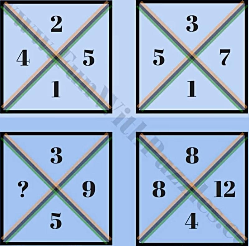 Thử tài IQ với năm câuđố toán học