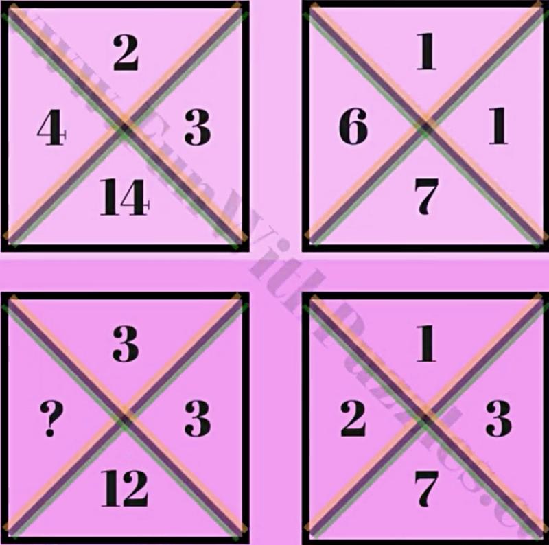 Thử tài IQ với năm câuđố toán học - 4
