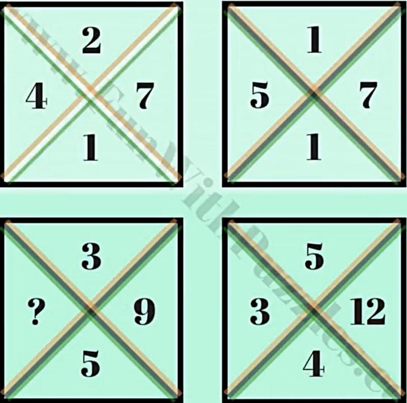 Thử tài IQ với năm câuđố toán học - 6