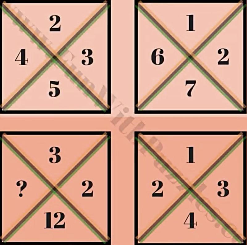 Thử tài IQ với năm câuđố toán học - 8