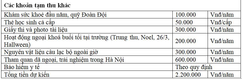 Học phí trường THCS tư thục có tiếng tại Hà Nội - 12