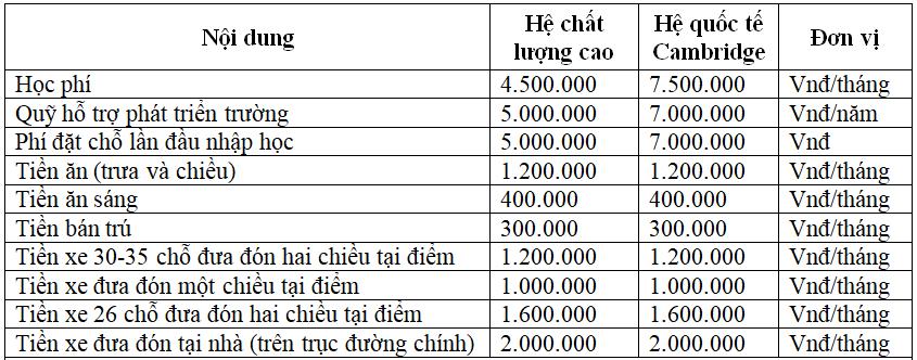 Học phí trường THCS tư thục có tiếng tại Hà Nội - 6