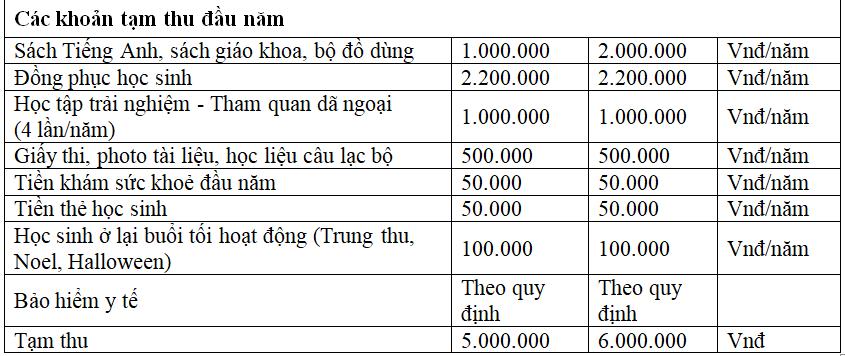 Học phí trường THCS tư thục có tiếng tại Hà Nội - 8