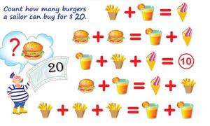 Với 20 đôla, thủy thủ mua được bao nhiêu chiếc hamburger?