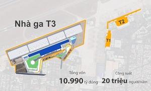 Thiết kế nhà ga T3 Tân Sơn Nhất