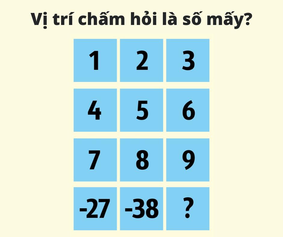 Vị trí dấuchấm hỏi là số mấy?