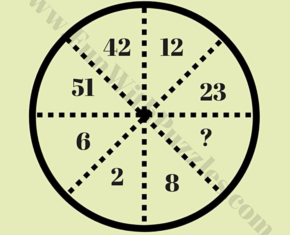 Đo IQ với năm câu đố toán học - 6