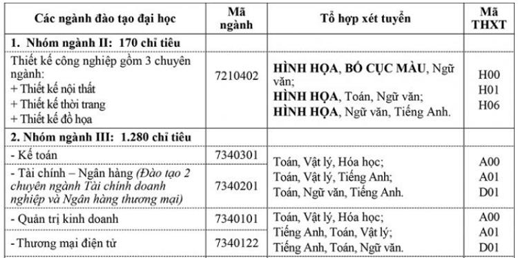 Đại học Mở Hà Nội tăng chỉ tiêu tuyển sinh - 2