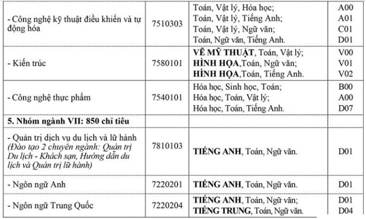 Đại học Mở Hà Nội tăng chỉ tiêu tuyển sinh - 6