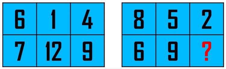 Năm câu đố IQ - 6