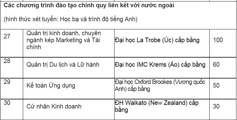 Đại học Hà Nội mở thêm ba ngành mới - 10