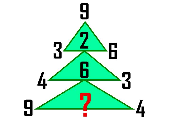 Năm câu đố Toán học - 6