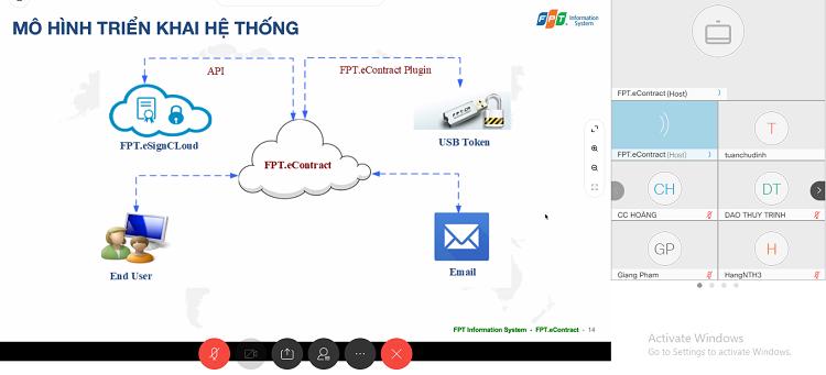 Chuyên gia FPT lý giải mô hình triển khai hợp đồng điện tử FPT.eContract với đại diện doanh nghiệp tham gia buổi tư vấn trực tuyến.