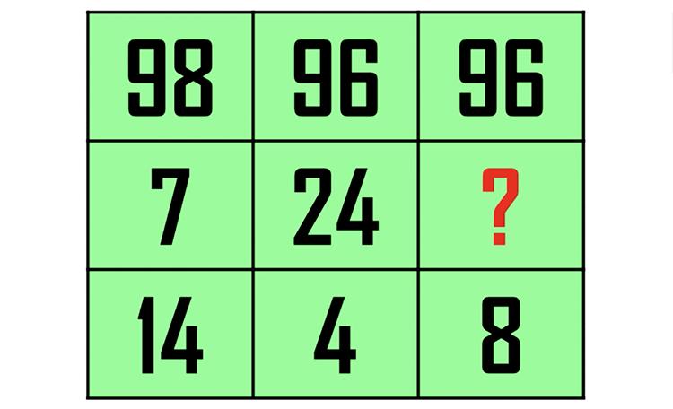Thử thách Toán học với năm câu đố - 8
