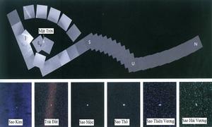 Bức ảnh 'chân dung' đầu tiên của hệ Mặt Trời