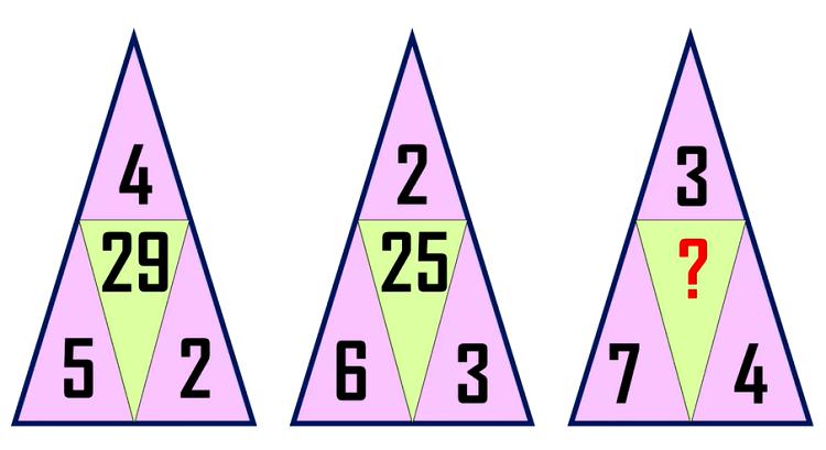 Thử thách suy luận với năm câu đố Toán học