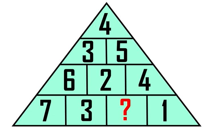 Thử thách suy luận với năm câu đố Toán học - 6