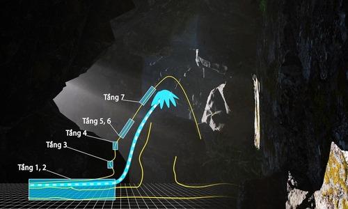 Ngọn thác 7 tầng nằm trong rừng phòng hộ
