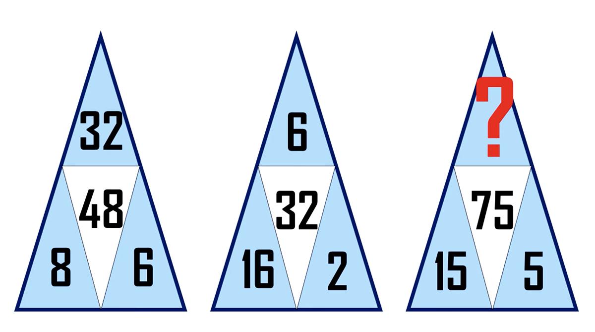 Thử thách suy luận với năm câu đố IQ
