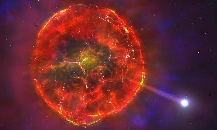 Mô phỏng vụ nổ siêu tân tinh. Ảnh: CNN.