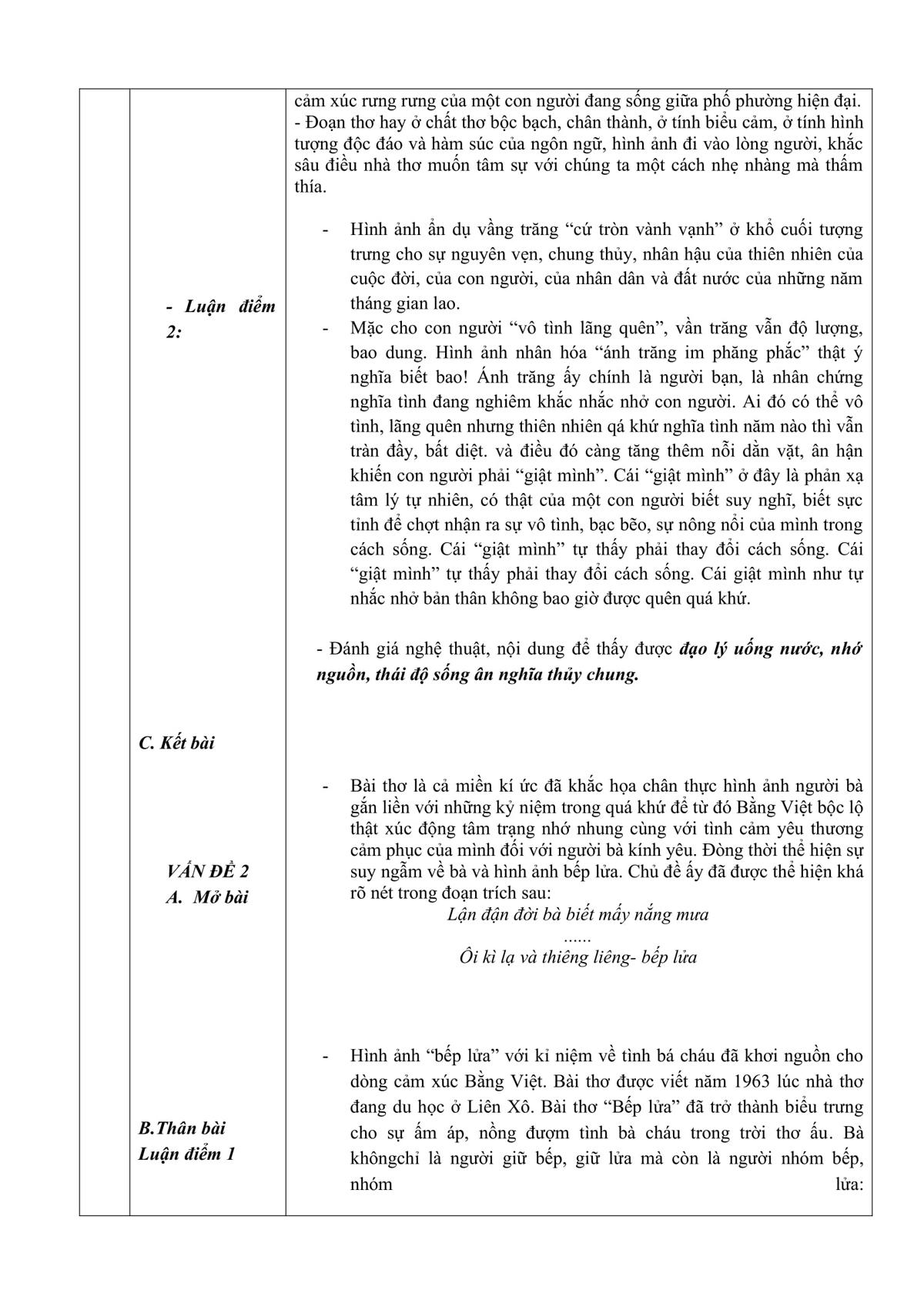 Gợi ý làm đề Văn lớp 10 TP HCM - 5