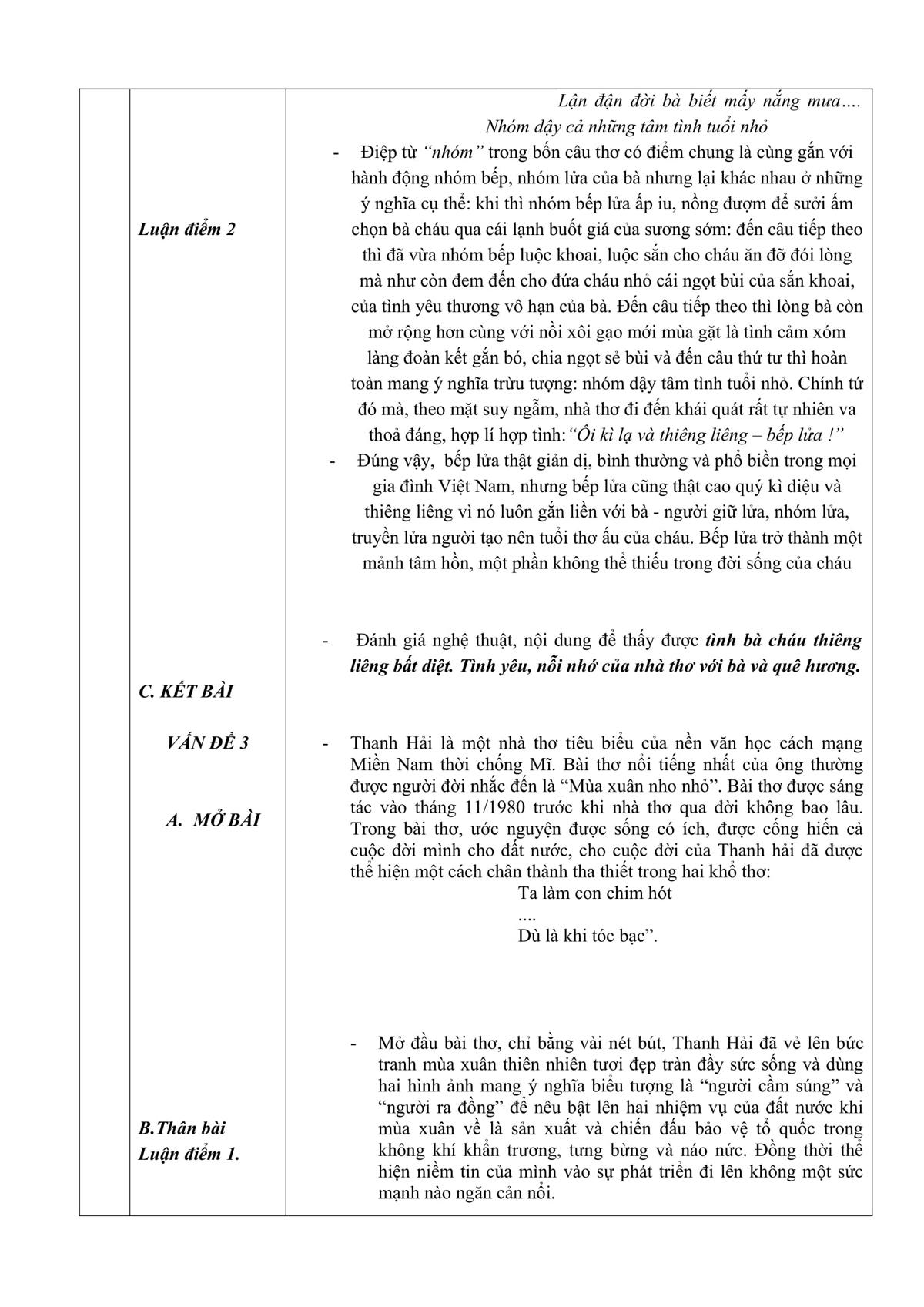 Gợi ý làm đề Văn lớp 10 TP HCM - 6