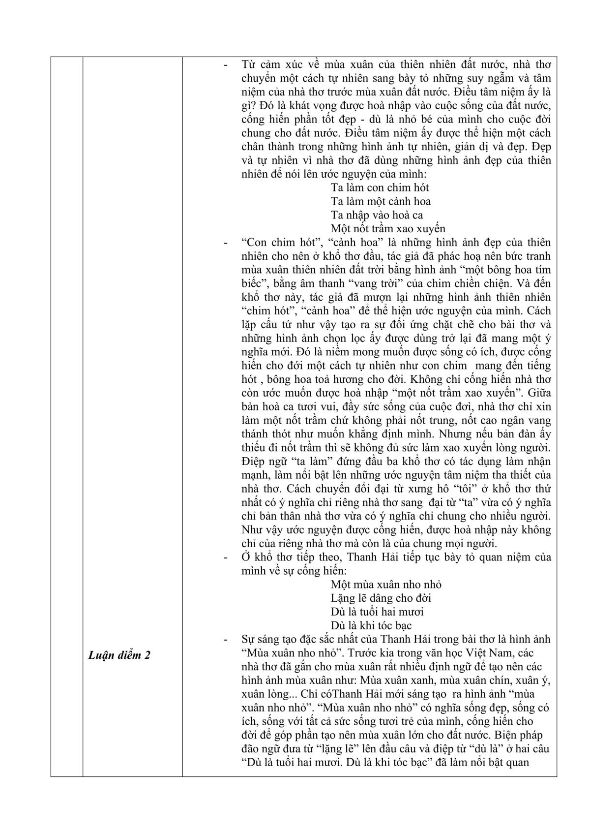 Gợi ý làm đề Văn lớp 10 TP HCM - 7