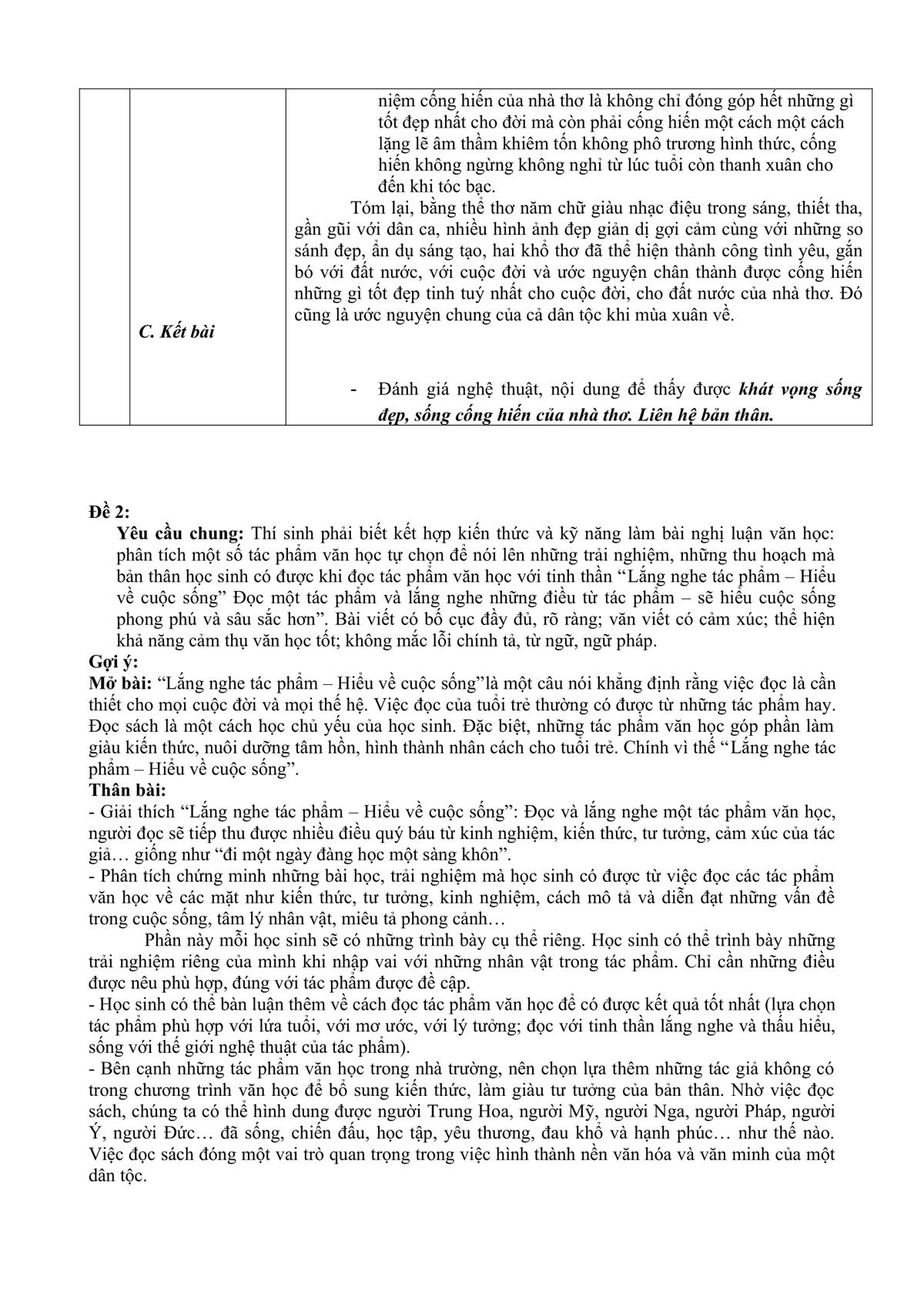 Gợi ý làm đề Văn lớp 10 TP HCM - 8