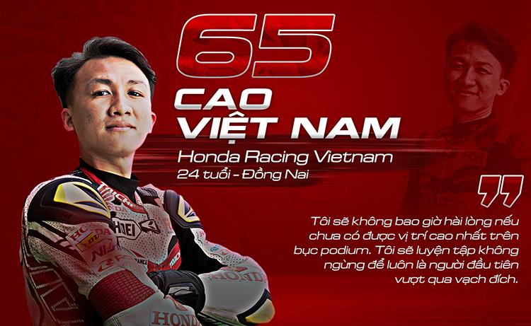 Vận động viên Cao Việt Nam.