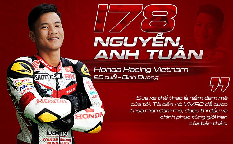 Vận động viên Nguyễn Anh Tuấn.