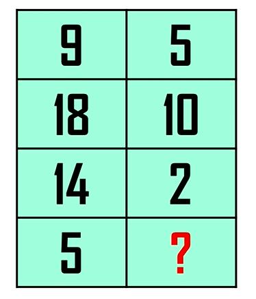 Thử tài suy luận với năm câu đố - 6