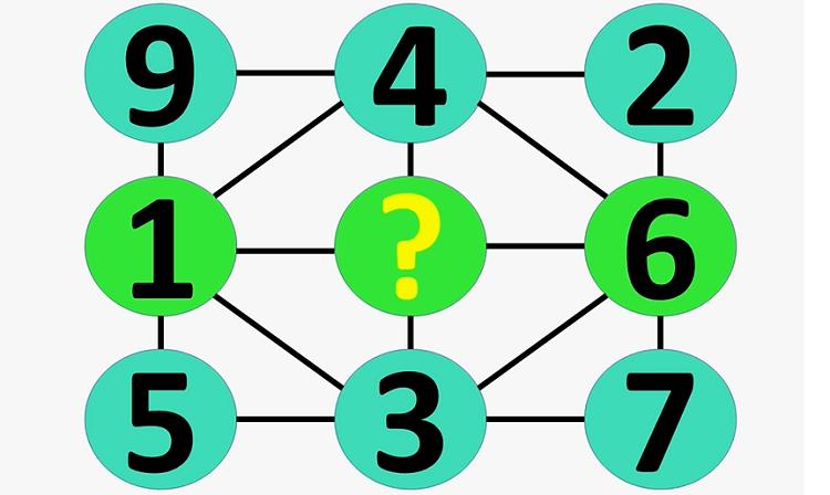 Thử tài suy luận với năm câu đố - 8