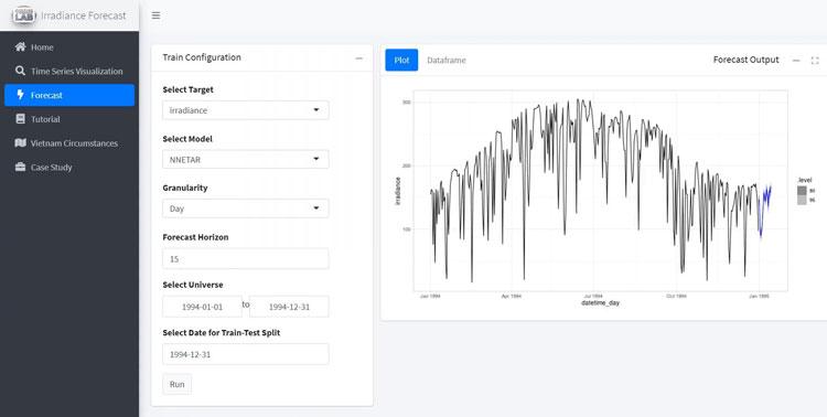 Kết quả cường độ bức xạ mặt trời được hiển thị dưới dạng đồ thị trên web.
