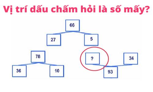 A, B, C, D lần lượt là số mấy? - 4