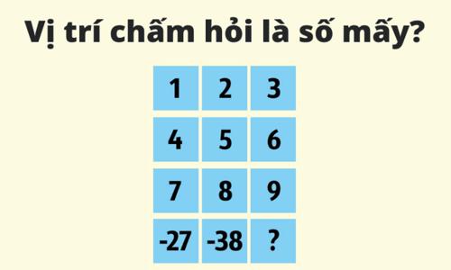 A, B, C, D lần lượt là số mấy? - 5